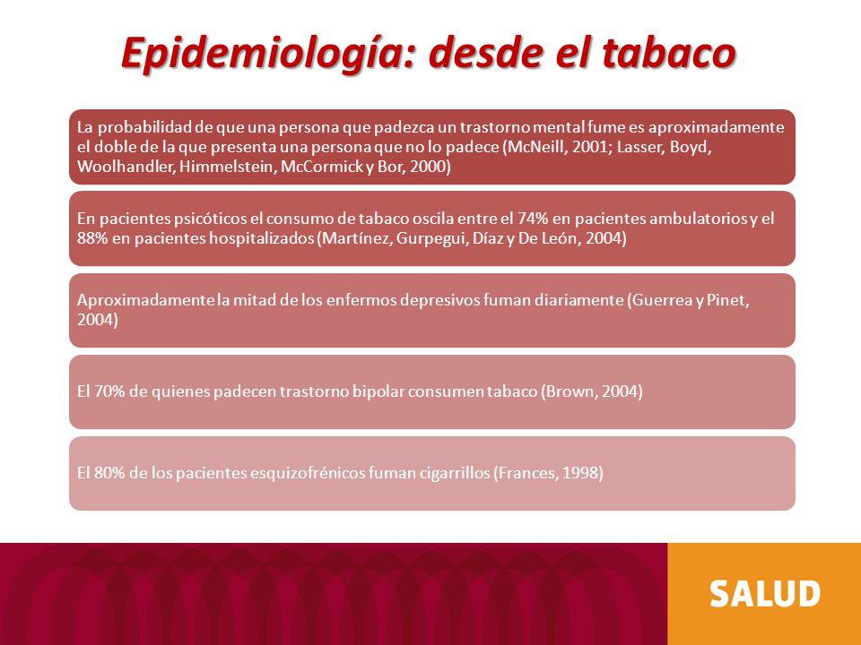 La probabilidad de que una persona que padezca un trastorno mental fume es aproximadamente el doble de la que presenta una persona que no lo padece (McNeill, 2001; Lasser, Boyd, Woolhandler, Himmelstein, McCormick y Bor, 2000) En pacientes psicóticos el consumo de tabaco oscila entre el 74% en pacientes ambulatorios y el 88% en pacientes hospitalizados (Martínez, Gurpegui, Díaz y De León, 2004) Aproximadamente la mitad de los enfermos depresivos fuman diariamente (Guerrea y Pinet, 2004) El 70% de quienes padecen trastorno bipolar consumen tabaco (Brown, 2004)El 80% de los pacientes esquizofrénicos fuman cigarrillos (Frances, 1998) Epidemiología: desde el tabaco