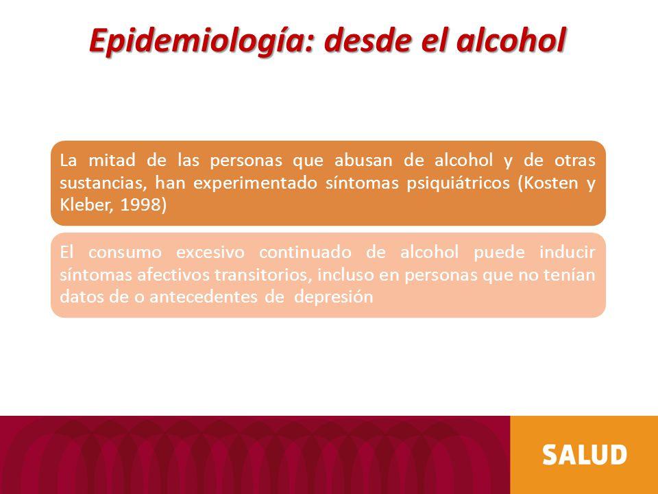 La mitad de las personas que abusan de alcohol y de otras sustancias, han experimentado síntomas psiquiátricos (Kosten y Kleber, 1998) El consumo excesivo continuado de alcohol puede inducir síntomas afectivos transitorios, incluso en personas que no tenían datos de o antecedentes de depresión Epidemiología: desde el alcohol