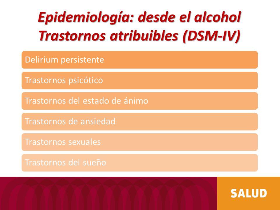 Delirium persistenteTrastornos psicóticoTrastornos del estado de ánimoTrastornos de ansiedadTrastornos sexualesTrastornos del sueño Epidemiología: desde el alcohol Trastornos atribuibles (DSM-IV)