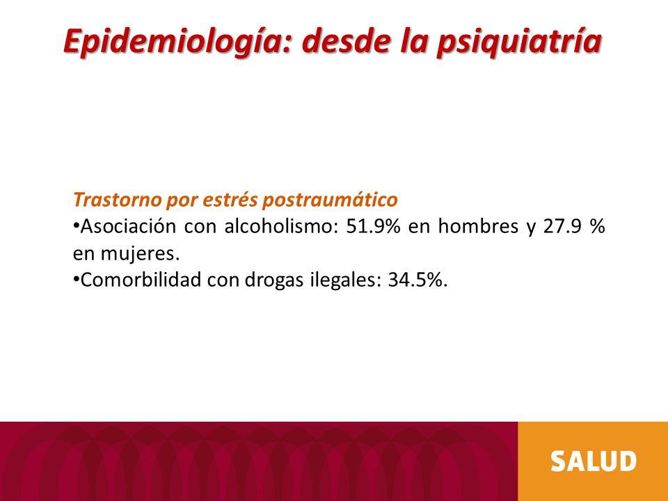 Trastorno por estrés postraumático Asociación con alcoholismo: 51.9% en hombres y 27.9 % en mujeres. Comorbilidad con drogas ilegales: 34.5%. Epidemio