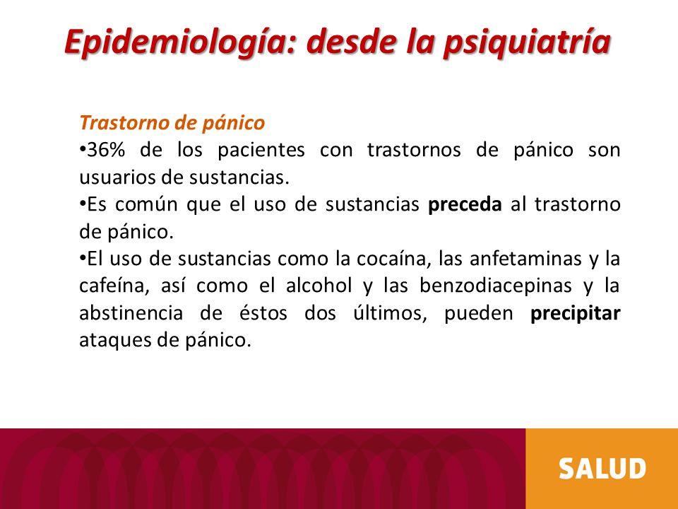 Trastorno de pánico 36% de los pacientes con trastornos de pánico son usuarios de sustancias. Es común que el uso de sustancias preceda al trastorno d