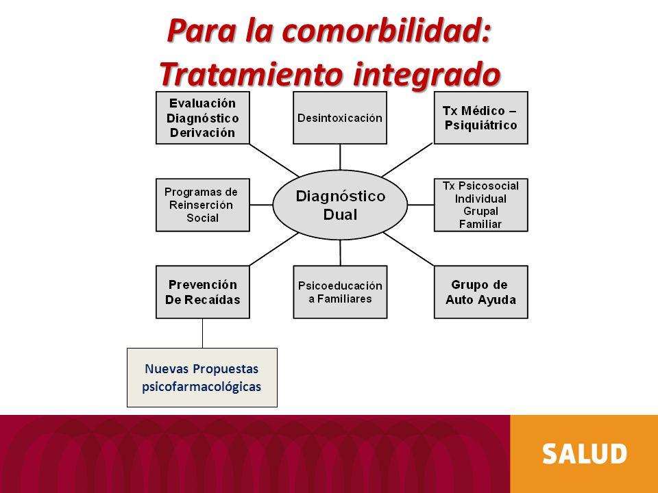 Nuevas Propuestas psicofarmacológicas Para la comorbilidad: Tratamiento integrado