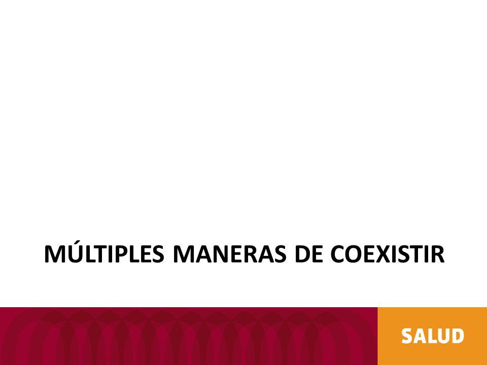 MÚLTIPLES MANERAS DE COEXISTIR