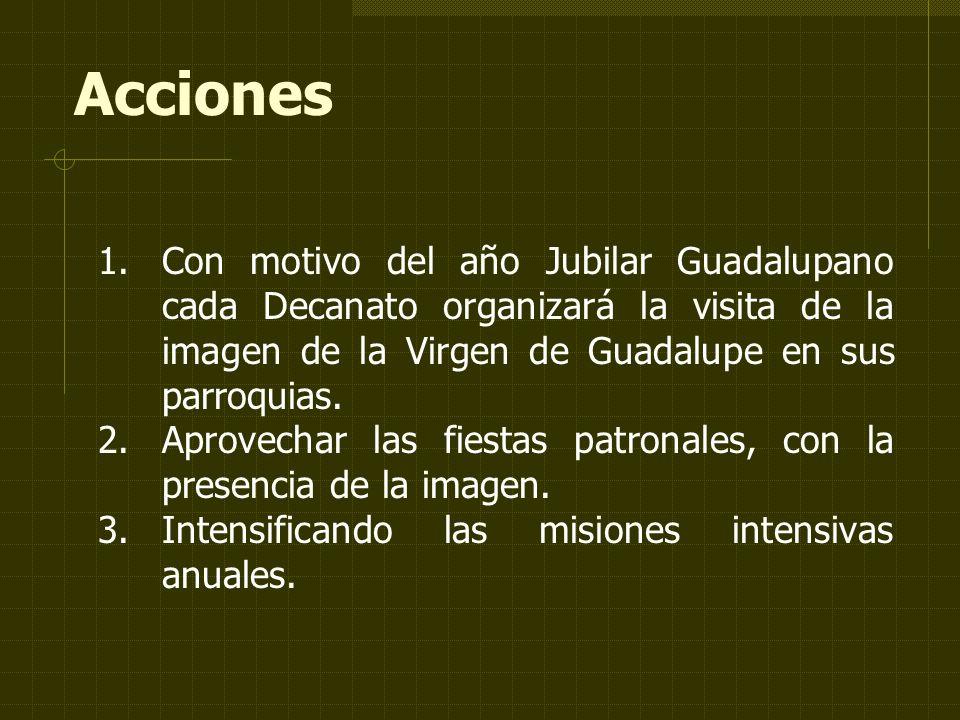 Acciones 1.Con motivo del año Jubilar Guadalupano cada Decanato organizará la visita de la imagen de la Virgen de Guadalupe en sus parroquias.