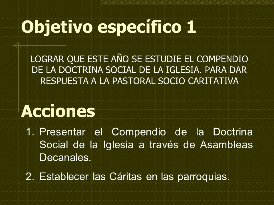 Objetivo específico 1 LOGRAR QUE ESTE AÑO SE ESTUDIE EL COMPENDIO DE LA DOCTRINA SOCIAL DE LA IGLESIA.