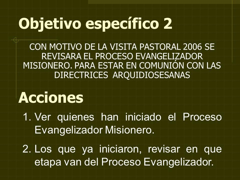 Objetivo específico 2 CON MOTIVO DE LA VISITA PASTORAL 2006 SE REVISARA EL PROCESO EVANGELIZADOR MISIONERO.