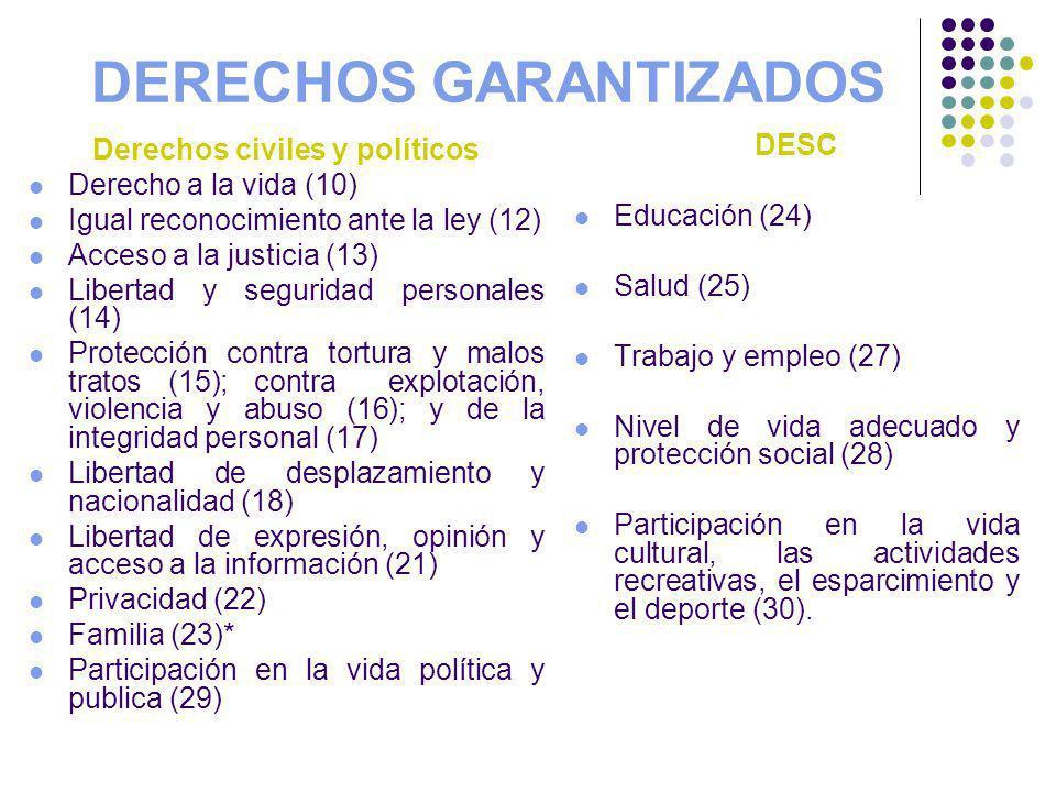 DERECHOS GARANTIZADOS Derechos civiles y políticos Derecho a la vida (10) Igual reconocimiento ante la ley (12) Acceso a la justicia (13) Libertad y seguridad personales (14) Protección contra tortura y malos tratos (15); contra explotación, violencia y abuso (16); y de la integridad personal (17) Libertad de desplazamiento y nacionalidad (18) Libertad de expresión, opinión y acceso a la información (21) Privacidad (22) Familia (23)* Participación en la vida política y publica (29) DESC Educación (24) Salud (25) Trabajo y empleo (27) Nivel de vida adecuado y protección social (28) Participación en la vida cultural, las actividades recreativas, el esparcimiento y el deporte (30).