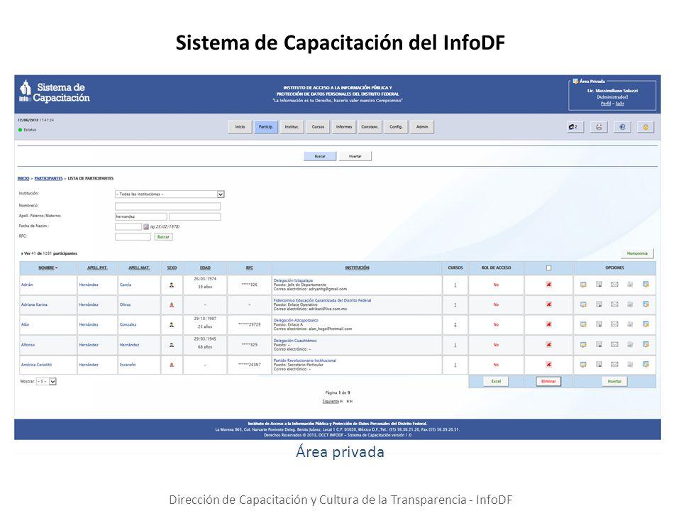 Sistema de Capacitación del InfoDF Dirección de Capacitación y Cultura de la Transparencia - InfoDF Área privada