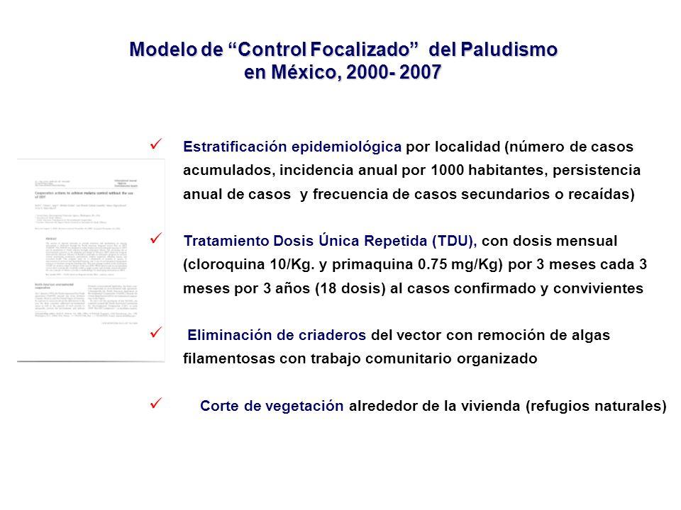 Estratificación epidemiológica por localidad (número de casos acumulados, incidencia anual por 1000 habitantes, persistencia anual de casos y frecuenc