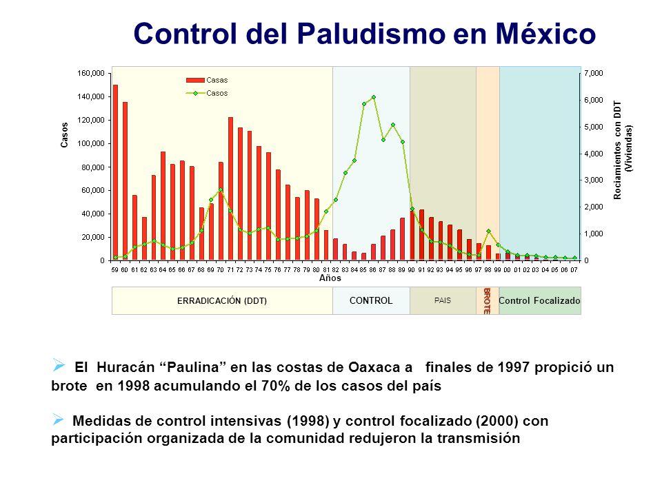 Rociamientos con DDT (Viviendas) Casos Años Control FocalizadoBROTE PAIS CONTROL ERRADICACIÓN (DDT) El Huracán Paulina en las costas de Oaxaca a final