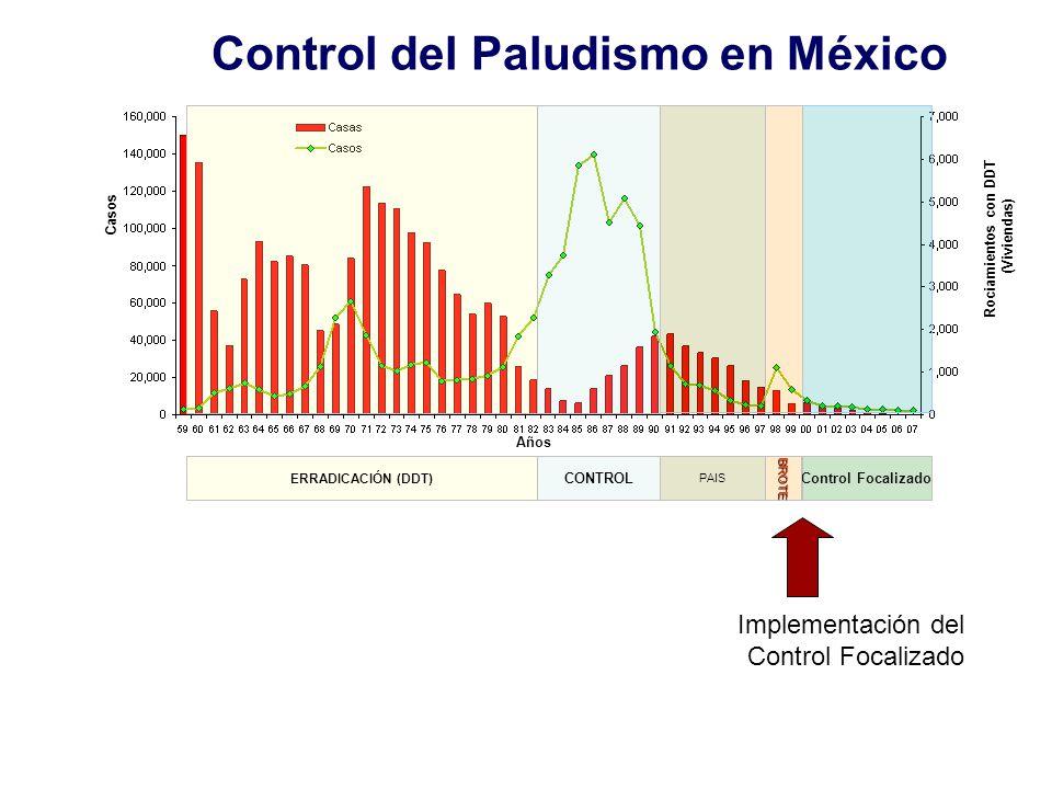 Rociamientos con DDT (Viviendas) Casos Años Control FocalizadoBROTE PAIS CONTROL ERRADICACIÓN (DDT) Control del Paludismo en México Implementación del