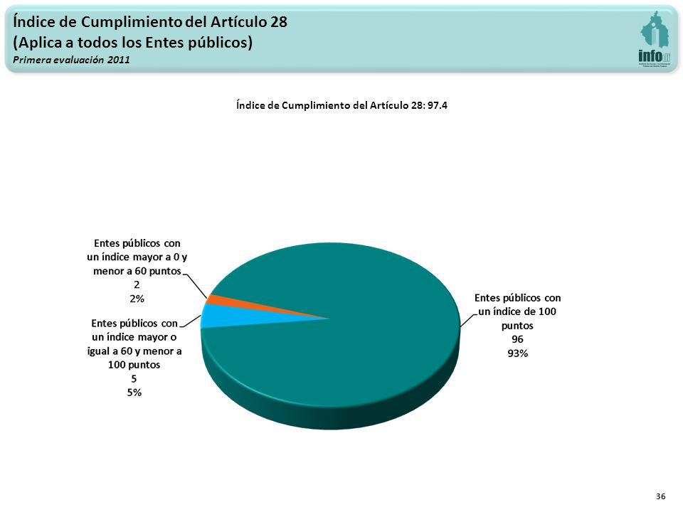 Índice de Cumplimiento del Artículo 28 (Aplica a todos los Entes públicos) Primera evaluación 2011 Índice de Cumplimiento del Artículo 28: 97.4 36