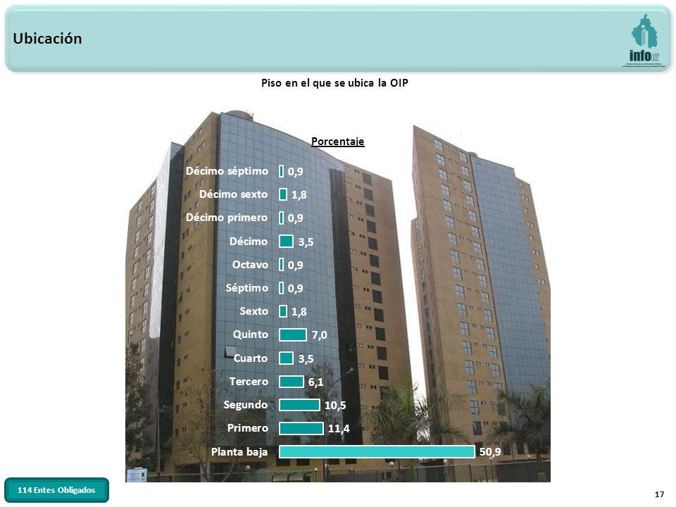 17 Piso en el que se ubica la OIP Ubicación 114 Entes Obligados