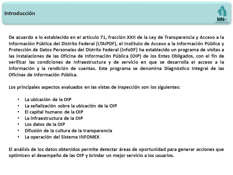 Introducción De acuerdo a lo establecido en el artículo 71, fracción XXII de la Ley de Transparencia y Acceso a la Información Pública del Distrito Fe