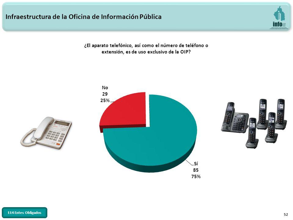 52 ¿El aparato telefónico, así como el número de teléfono o extensión, es de uso exclusivo de la OIP? Infraestructura de la Oficina de Información Púb