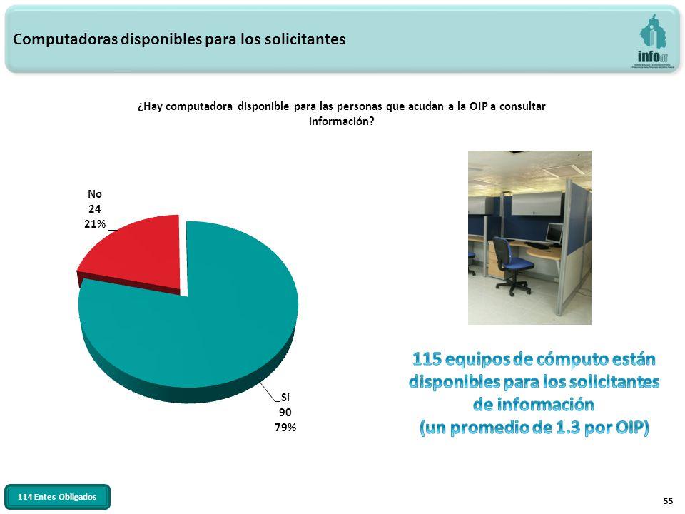 55 ¿Hay computadora disponible para las personas que acudan a la OIP a consultar información? Computadoras disponibles para los solicitantes 114 Entes