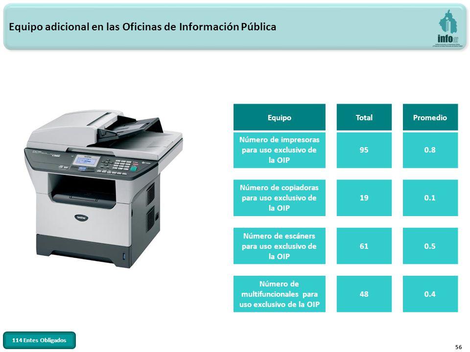 56 Equipo adicional en las Oficinas de Información Pública EquipoTotalPromedio Número de impresoras para uso exclusivo de la OIP 950.8 Número de copiadoras para uso exclusivo de la OIP 190.1 Número de escáners para uso exclusivo de la OIP 610.5 Número de multifuncionales para uso exclusivo de la OIP 480.4 114 Entes Obligados
