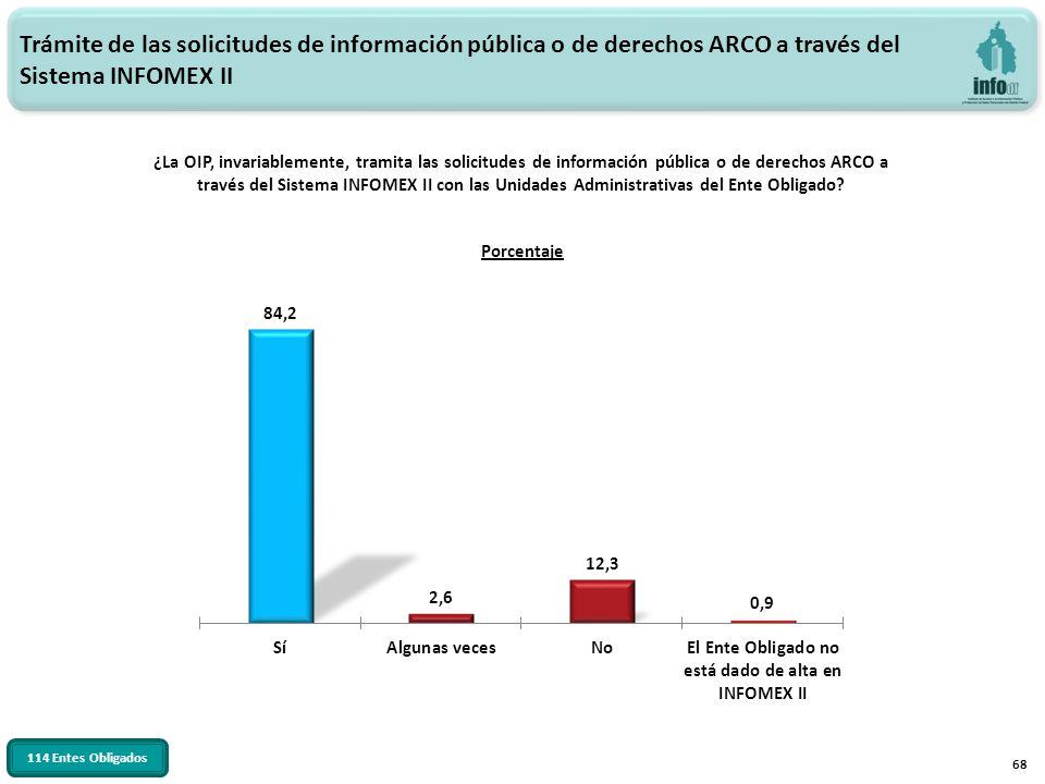 68 ¿La OIP, invariablemente, tramita las solicitudes de información pública o de derechos ARCO a través del Sistema INFOMEX II con las Unidades Administrativas del Ente Obligado.