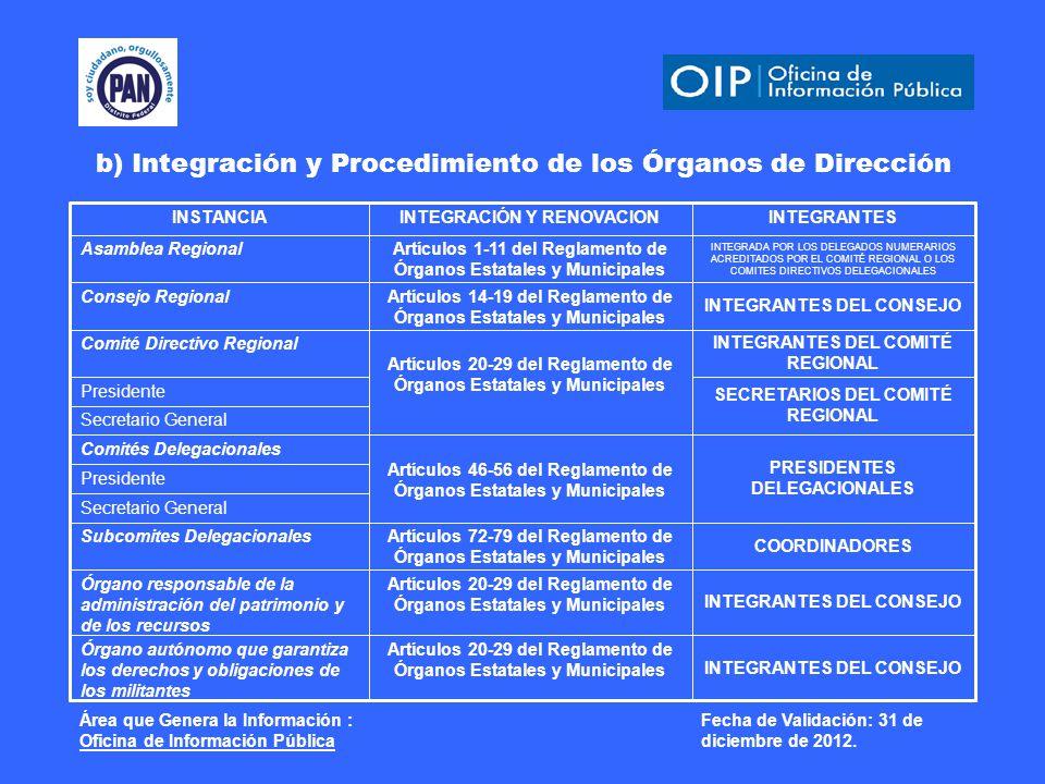 b) Integración y Procedimiento de los Órganos de Dirección Fecha de Validación: 31 de diciembre de 2012.