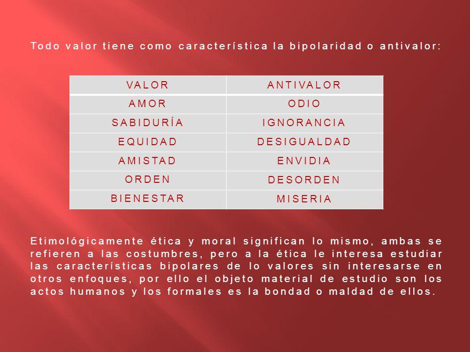 Todo valor tiene como característica la bipolaridad o antivalor: Etimológicamente ética y moral significan lo mismo, ambas se refieren a las costumbre