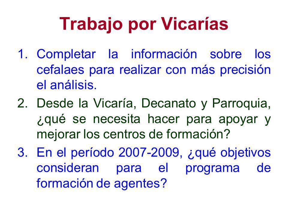 Trabajo por Vicarías 1.Completar la información sobre los cefalaes para realizar con más precisión el análisis.