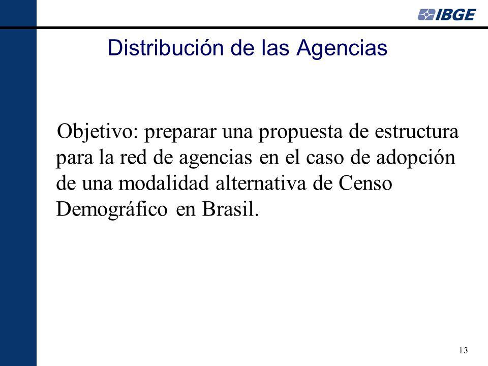 13 Distribución de las Agencias Objetivo: preparar una propuesta de estructura para la red de agencias en el caso de adopción de una modalidad alternativa de Censo Demográfico en Brasil.