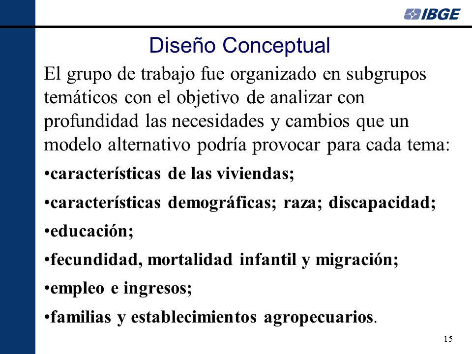 15 Diseño Conceptual El grupo de trabajo fue organizado en subgrupos temáticos con el objetivo de analizar con profundidad las necesidades y cambios q