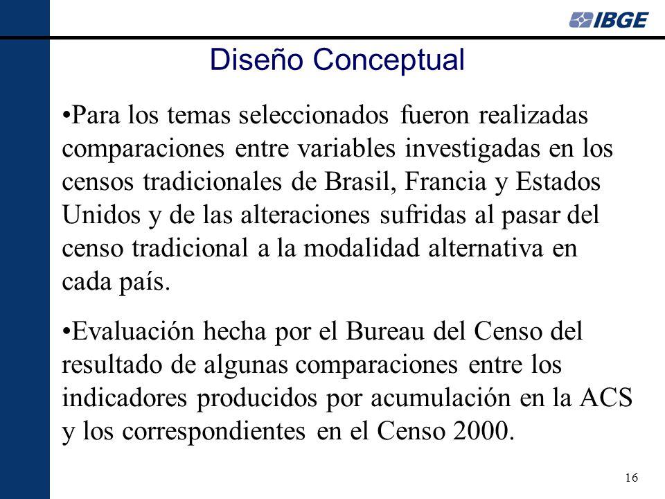16 Diseño Conceptual Para los temas seleccionados fueron realizadas comparaciones entre variables investigadas en los censos tradicionales de Brasil, Francia y Estados Unidos y de las alteraciones sufridas al pasar del censo tradicional a la modalidad alternativa en cada país.