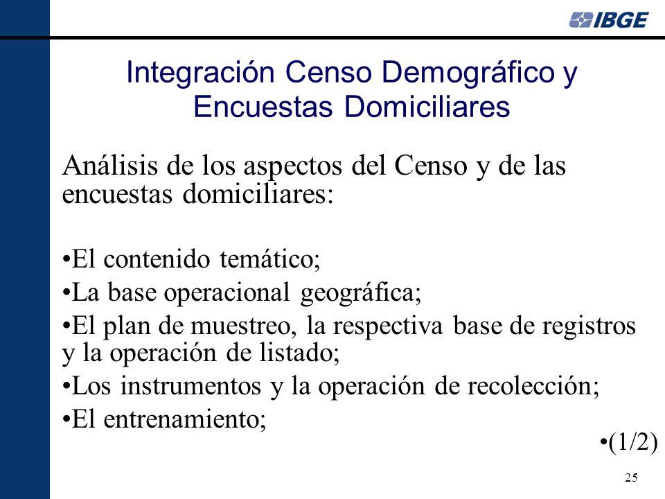 25 Integración Censo Demográfico y Encuestas Domiciliares Análisis de los aspectos del Censo y de las encuestas domiciliares: El contenido temático; L