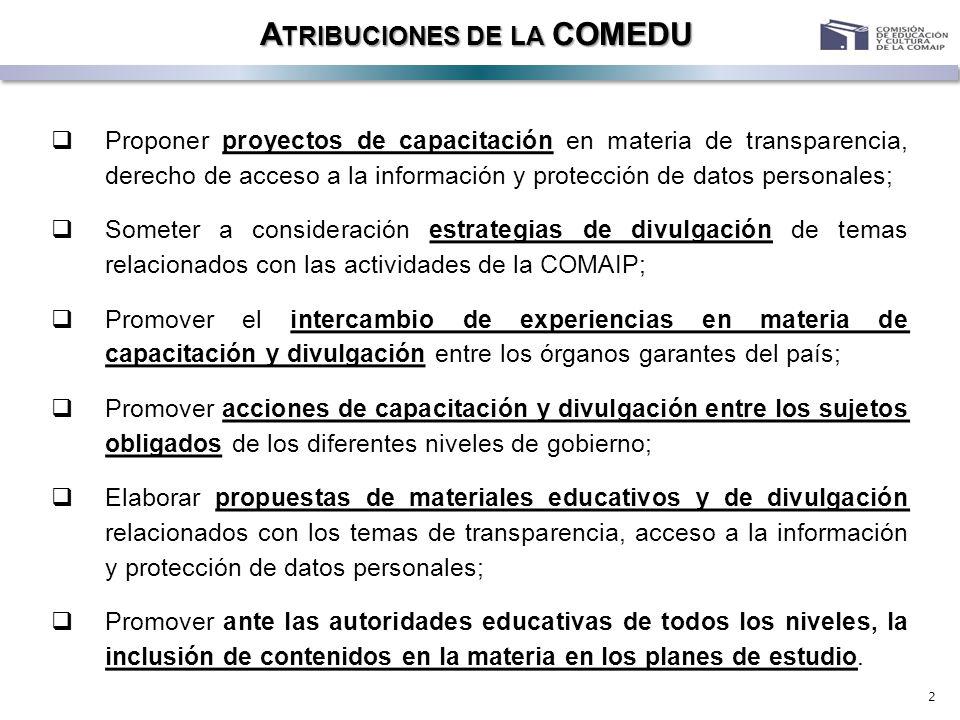 2 A TRIBUCIONES DE LA COMEDU Proponer proyectos de capacitación en materia de transparencia, derecho de acceso a la información y protección de datos