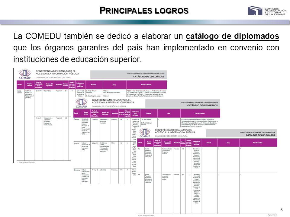 6 P RINCIPALES LOGROS La COMEDU también se dedicó a elaborar un catálogo de diplomados que los órganos garantes del país han implementado en convenio