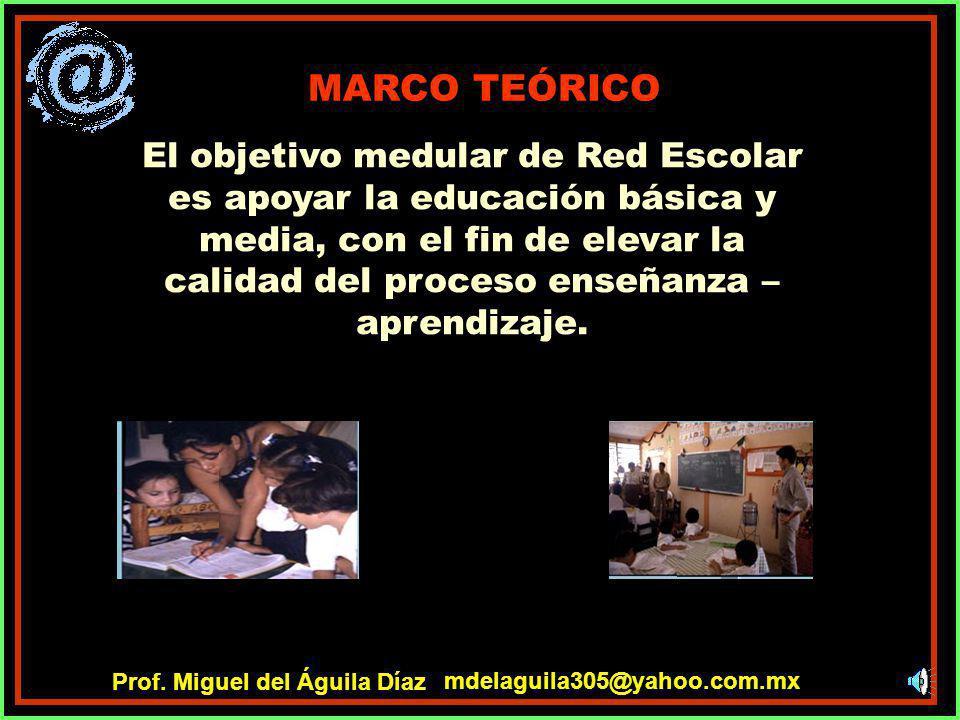 BASES PEDAGÓGICAS Y METODOLÓGICAS DEL MODELO Red Escolar lleva un modelo tecnológico de convergencia de medios, basado en el uso de la informática edu
