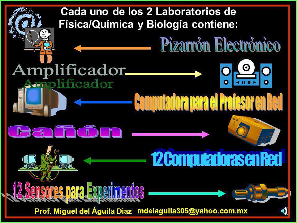Cada uno de los 2 Laboratorios de Matemáticas cuenta con: mdelaguila305@yahoo.com.mx Prof. Miguel del Águila Díaz