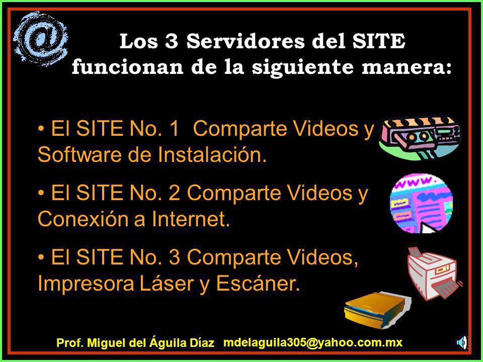 El SITE contiene: mdelaguila305@yahoo.com.mx Prof. Miguel del Águila Díaz