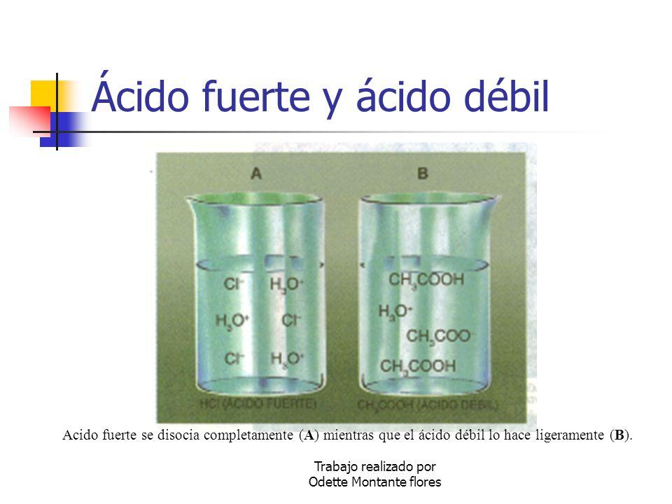 Trabajo realizado por Odette Montante flores Ácido fuerte y ácido débil Acido fuerte se disocia completamente (A) mientras que el ácido débil lo hace