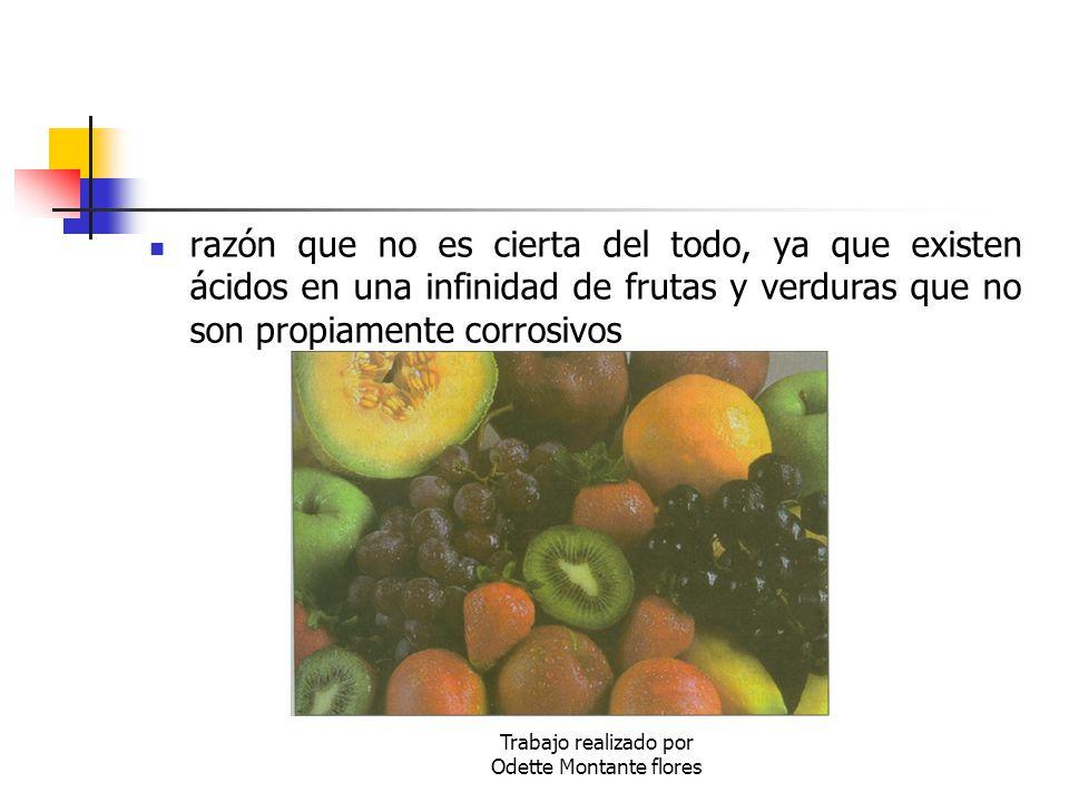 Trabajo realizado por Odette Montante flores razón que no es cierta del todo, ya que existen ácidos en una infinidad de frutas y verduras que no son p