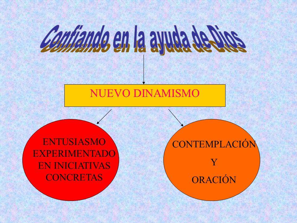 NUEVO DINAMISMO ENTUSIASMO EXPERIMENTADO EN INICIATIVAS CONCRETAS CONTEMPLACIÓN Y ORACIÓN