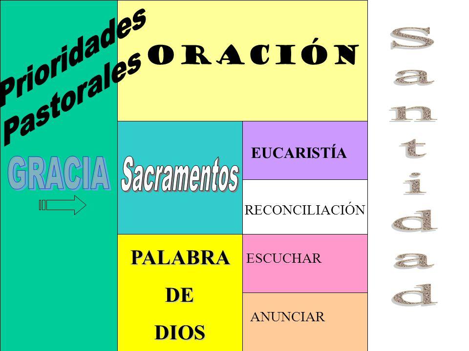 ESCUCHAR ANUNCIAR EUCARISTÍA RECONCILIACIÓN ORACIÓN PALABRADEDIOS