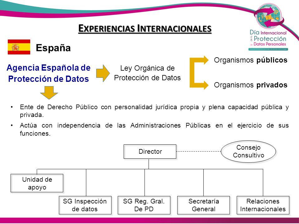 E XPERIENCIAS I NTERNACIONALES España Agencia Española de Protección de Datos Ley Orgánica de Protección de Datos Organismos públicos Organismos priva