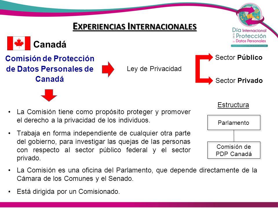 E XPERIENCIAS I NTERNACIONALES Canadá Comisión de Protección de Datos Personales de Canadá Ley de Privacidad La Comisión tiene como propósito proteger