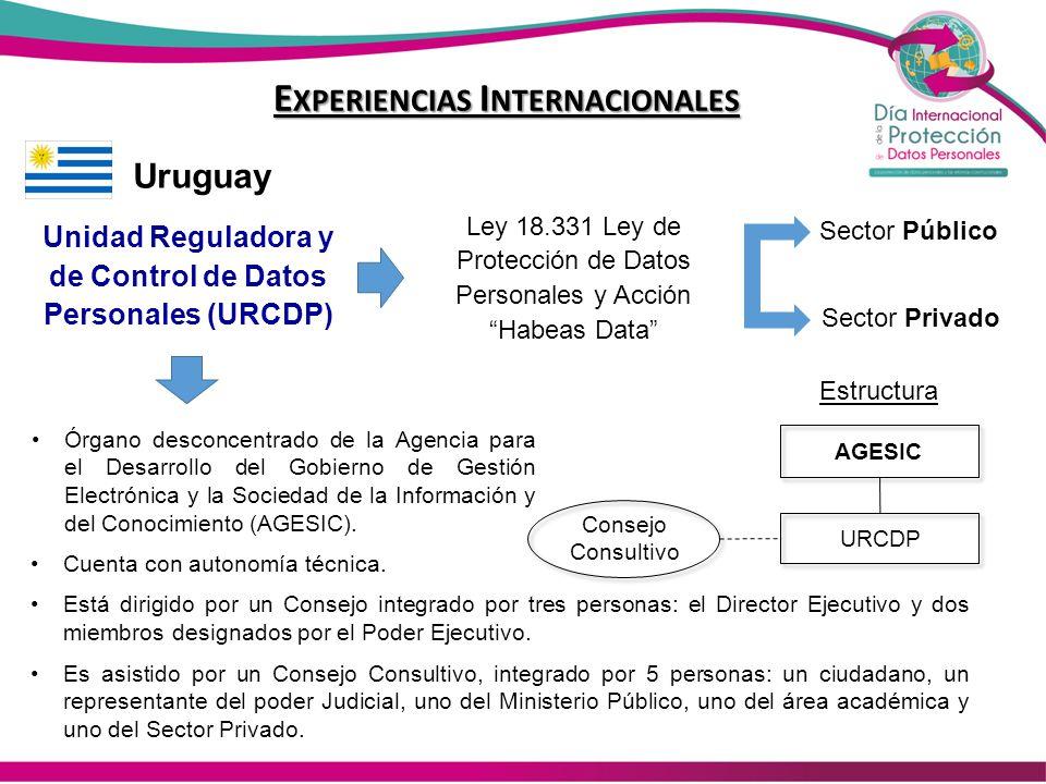 E XPERIENCIAS I NTERNACIONALES Uruguay Unidad Reguladora y de Control de Datos Personales (URCDP) Ley 18.331 Ley de Protección de Datos Personales y A