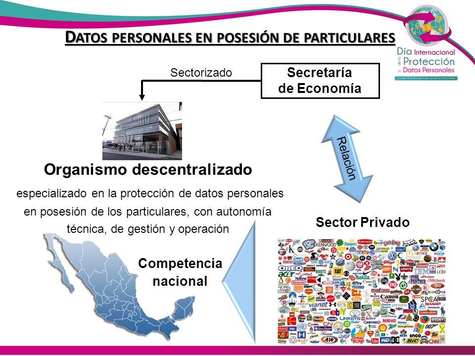 Secretaría de Economía Sector Privado Competencia nacional Relación D ATOS PERSONALES EN POSESIÓN DE PARTICULARES Organismo descentralizado especializ