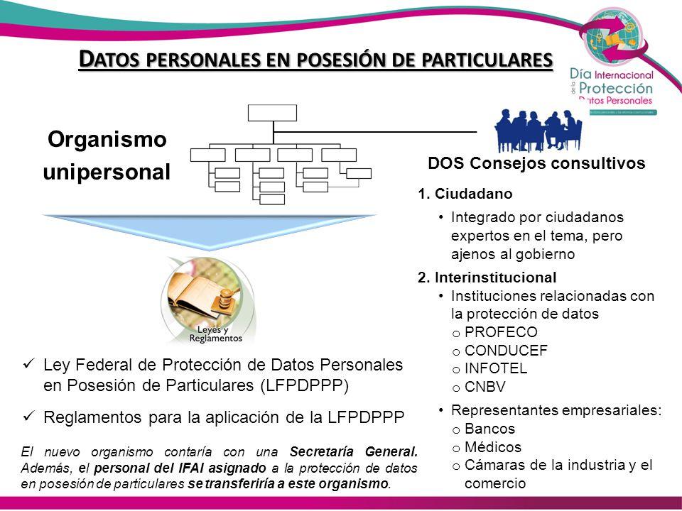 D ATOS PERSONALES EN POSESIÓN DE PARTICULARES Organismo unipersonal DOS Consejos consultivos 1. Ciudadano Integrado por ciudadanos expertos en el tema