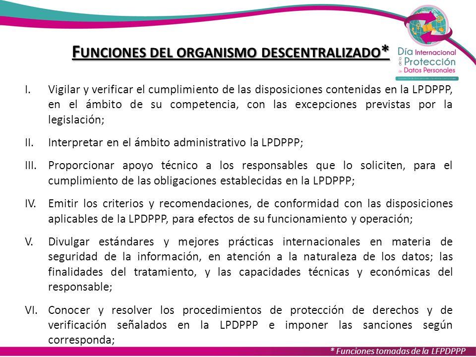F UNCIONES DEL ORGANISMO DESCENTRALIZADO * I.Vigilar y verificar el cumplimiento de las disposiciones contenidas en la LPDPPP, en el ámbito de su comp