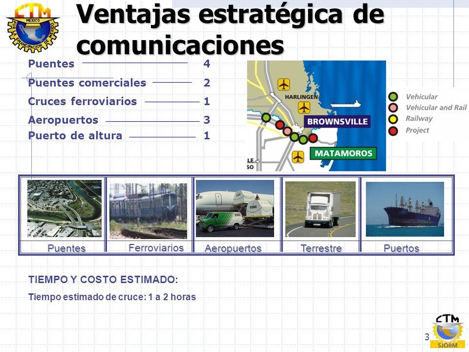 3 Puentes4 Puentes comerciales2 Cruces ferroviarios1 Aeropuertos3 Puerto de altura 1 TIEMPO Y COSTO ESTIMADO: Tiempo estimado de cruce: 1 a 2 horas Ve