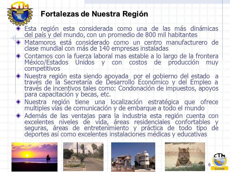 6 Fortalezas de Nuestra Región Esta región esta considerada como una de las más dinámicas del país y del mundo, con un promedio de 800 mil habitantes