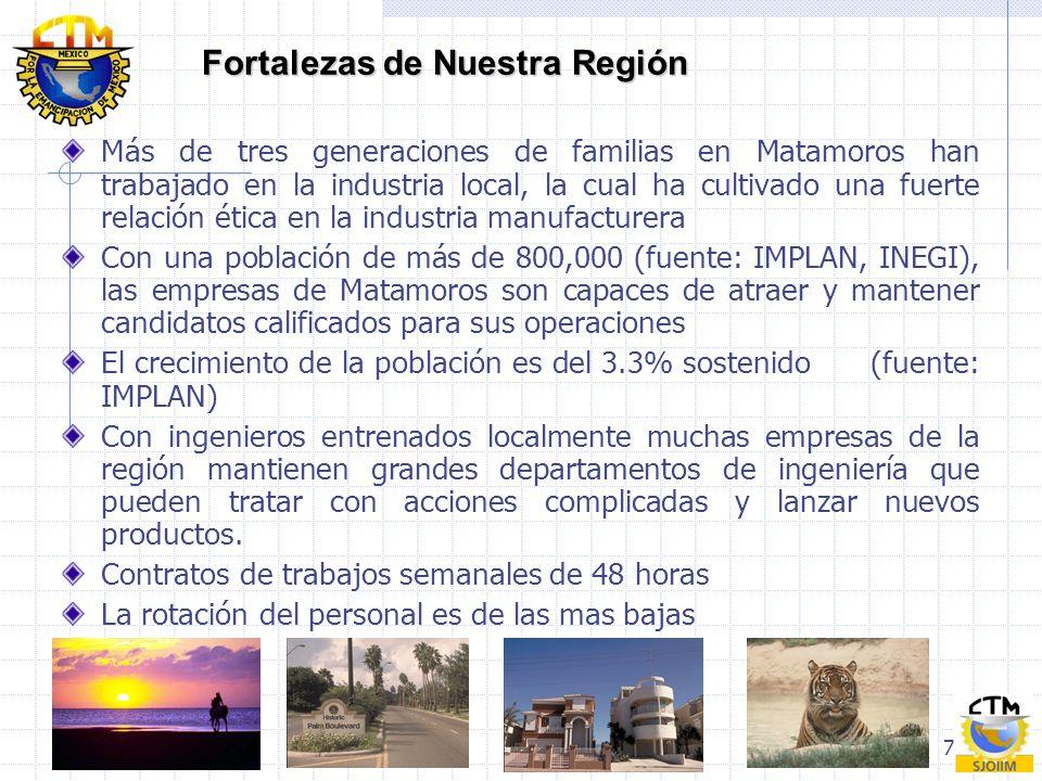 7 Fortalezas de Nuestra Región Más de tres generaciones de familias en Matamoros han trabajado en la industria local, la cual ha cultivado una fuerte