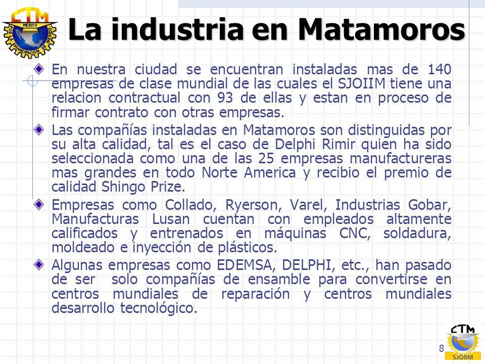 8 La industria en Matamoros En nuestra ciudad se encuentran instaladas mas de 140 empresas de clase mundial de las cuales el SJOIIM tiene una relacion