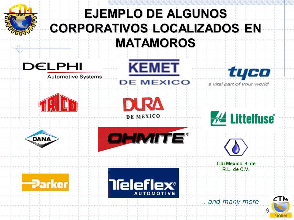 9 EJEMPLO DE ALGUNOS CORPORATIVOS LOCALIZADOS EN MATAMOROS …and many more Tidi México S. de R.L. de C.V.