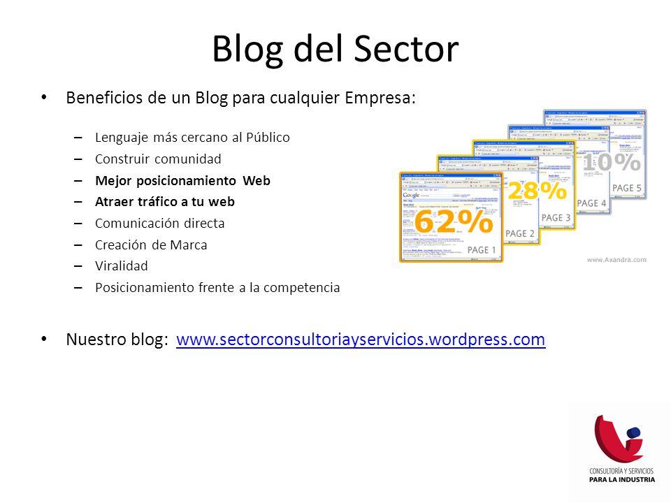 Beneficios de un Blog para cualquier Empresa: – Lenguaje más cercano al Público – Construir comunidad – Mejor posicionamiento Web – Atraer tráfico a t